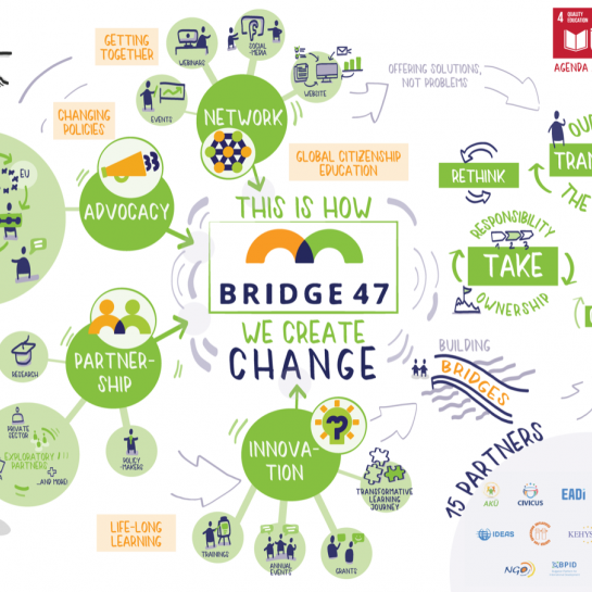 Graphic describing Bridge 47