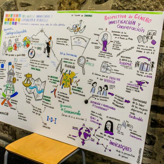 Drawings created by a graphic harvester during a GCE conference