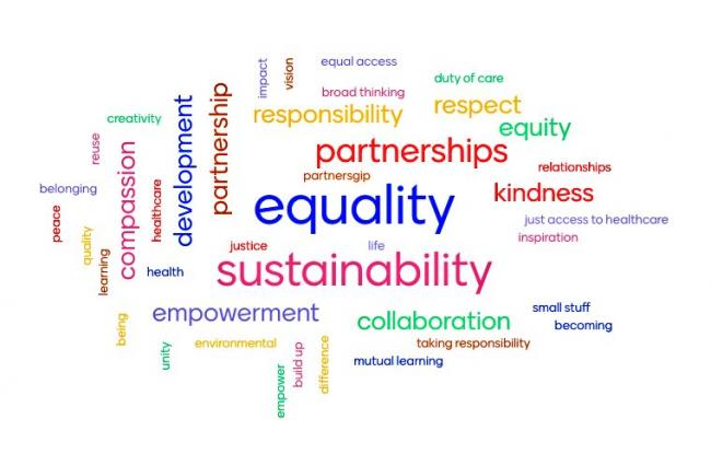 What does global citizenship mean to you, a word cloud